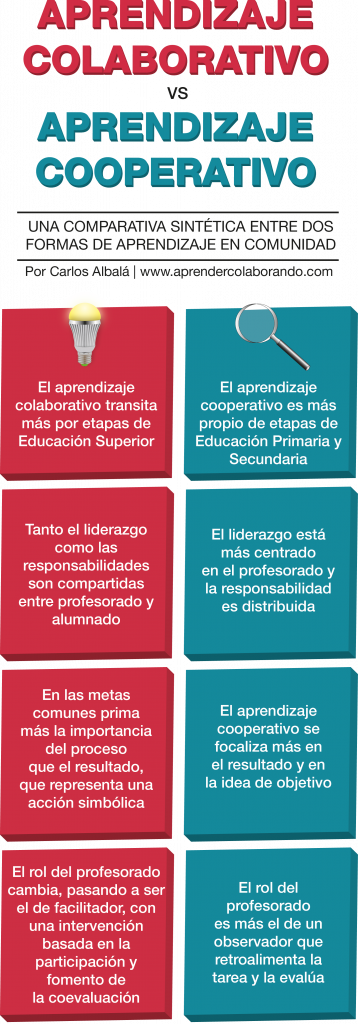 02_feb_aprendizaje_cooperativo