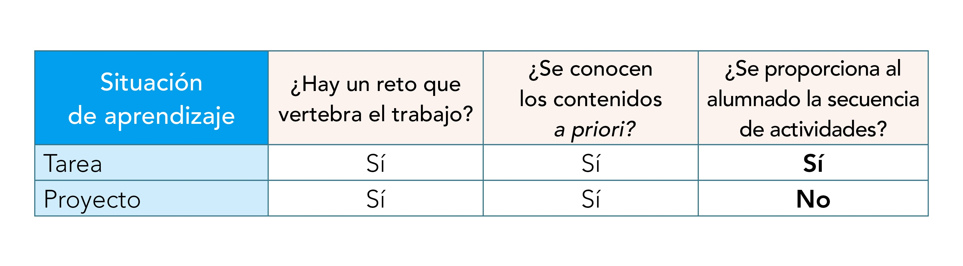 REd4_Breves_Tarea_Proyecto